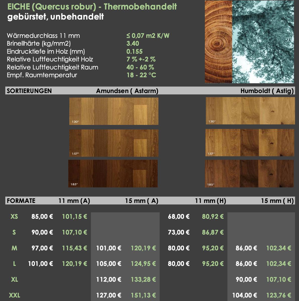 Naturehome Edition | Die Holzsortierungen