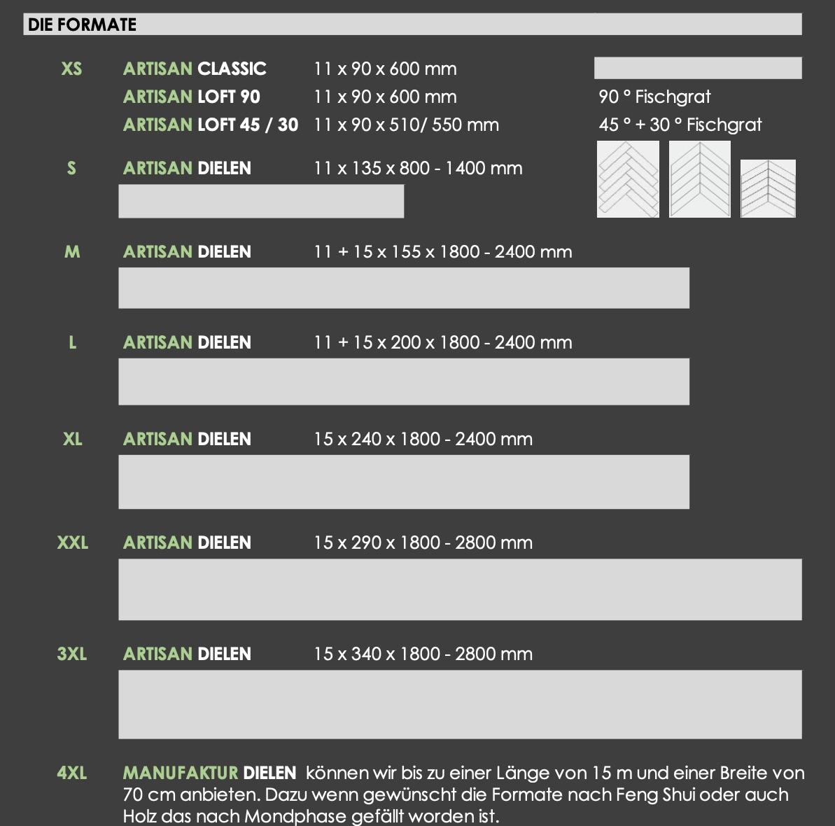 Naturehome Edition | Die Formate für Interior Design